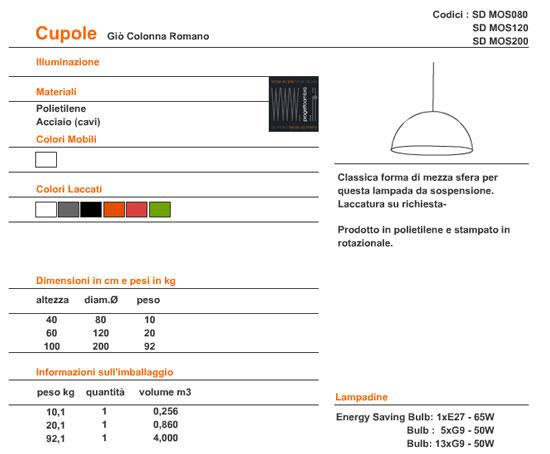 SCHEDA TECNICA LAMPADA CUPOLE  Per informazioni chiamare 02-58315644