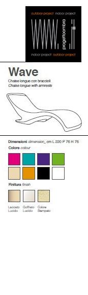 wave scheda tecnica  lettini    per esterni per informazione 0258315644
