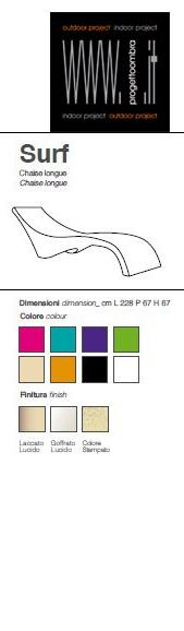 surf schede tecniche per esterni per informazione 0258315644