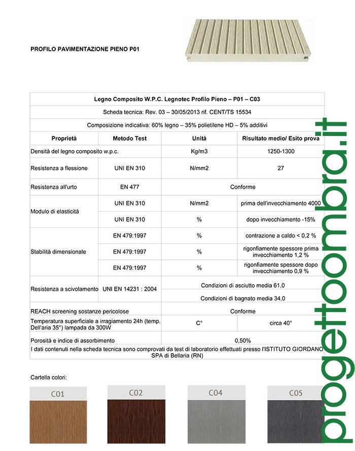 LEGNOTEC PAVIMENTAZIONI 0258315644